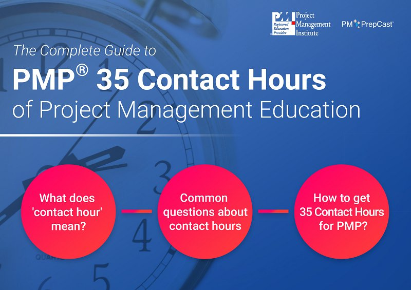 The Complete Guide to PMP 35 Contact Hours